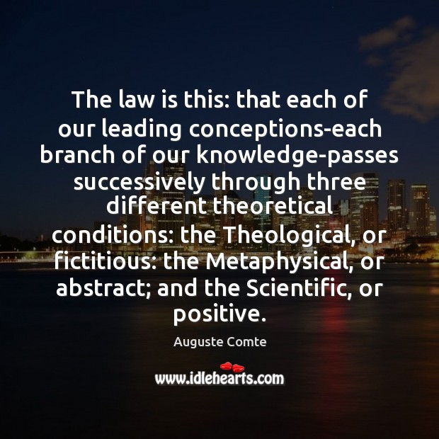 The law is this: that each of our leading conceptions-each branch of Image