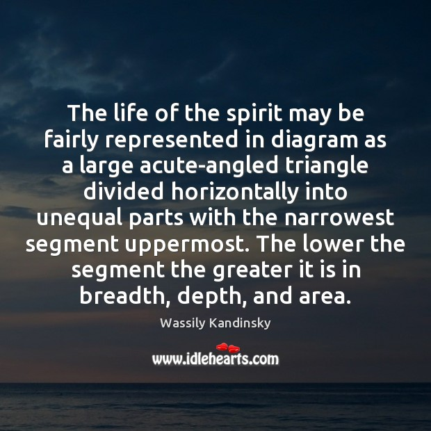 The life of the spirit may be fairly represented in diagram as Image