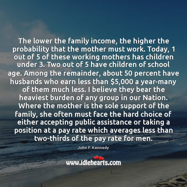 Image, The lower the family income, the higher the probability that the mother