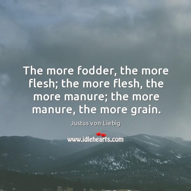 The more fodder, the more flesh; the more flesh, the more manure; Image
