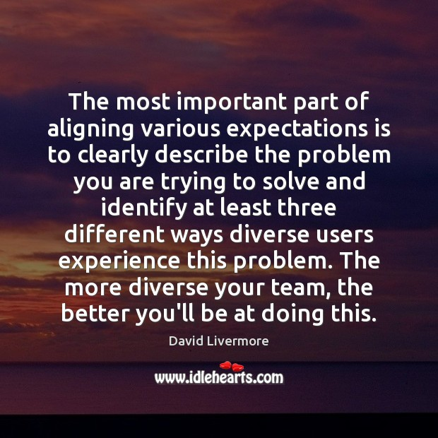 Image, The most important part of aligning various expectations is to clearly describe