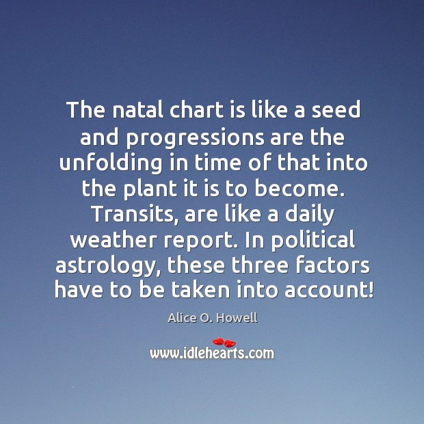 The natal chart is like a seed and progressions are the unfolding Image