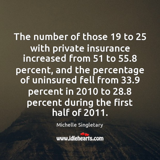 The number of those 19 to 25 with private insurance increased from 51 to 55.8 percent, Michelle Singletary Picture Quote