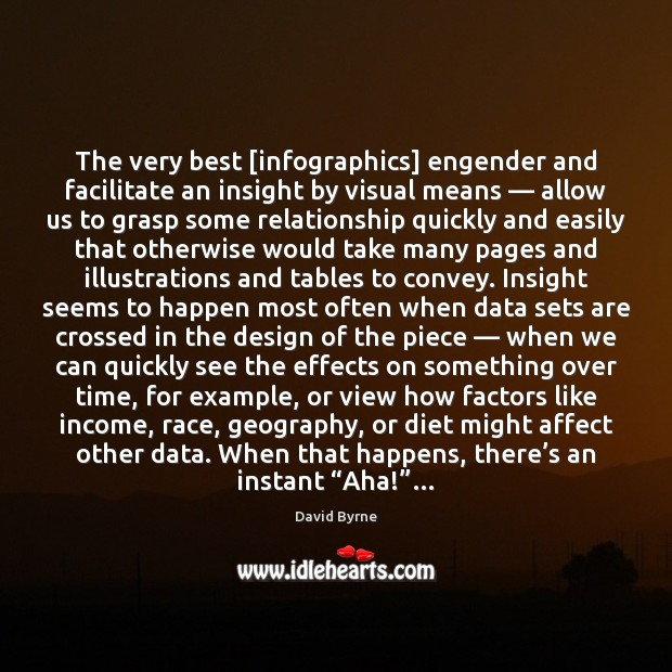 The very best [infographics] engender and facilitate an insight by visual means — Image