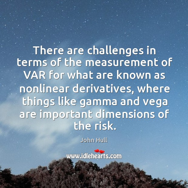 There are challenges in terms of the measurement of var for what are known as nonlinear derivatives Image