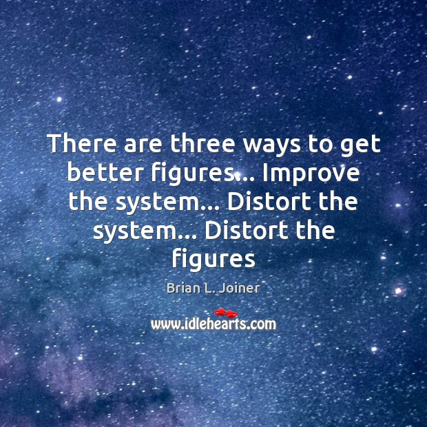 Image, There are three ways to get better figures… Improve the system… Distort