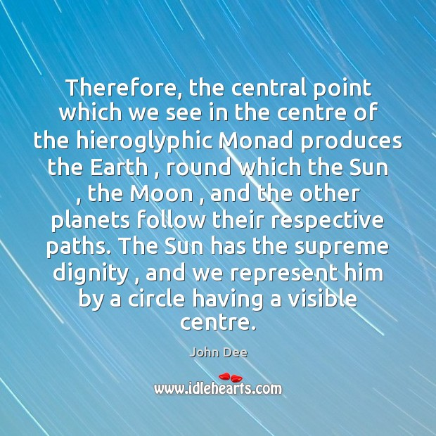 Image, Therefore, the central point which we see in the centre of the