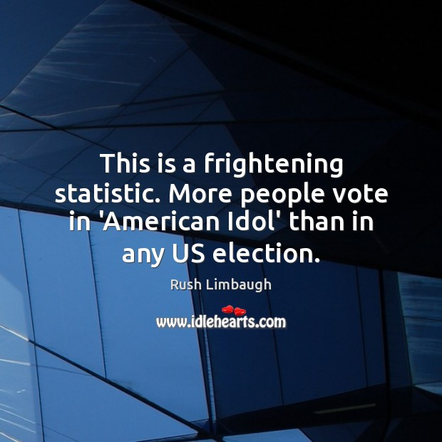 This is a frightening statistic. More people vote in 'American Idol' than Image