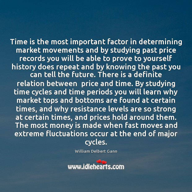 Time is the most important factor in determining market movements and by Image
