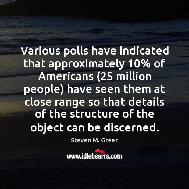 Various polls have indicated that approximately 10% of Americans (25 million people) have seen Image