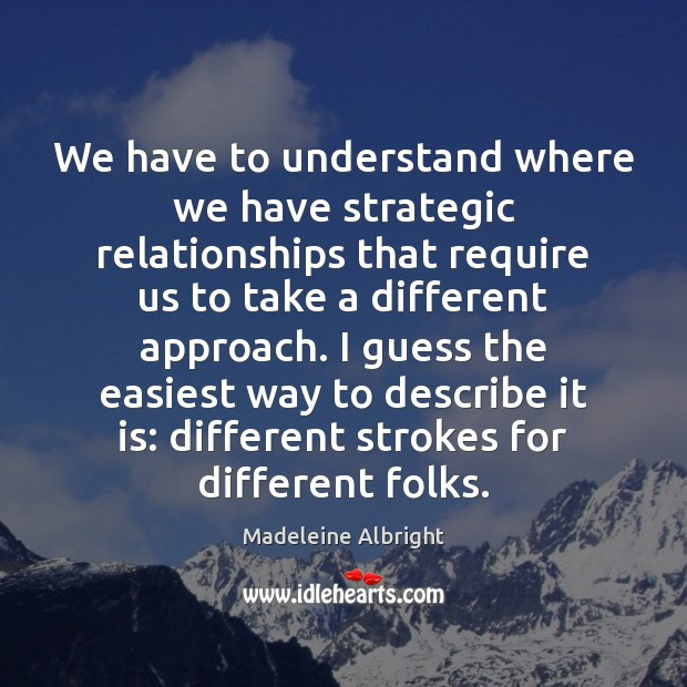 We have to understand where we have strategic relationships that require us Madeleine Albright Picture Quote