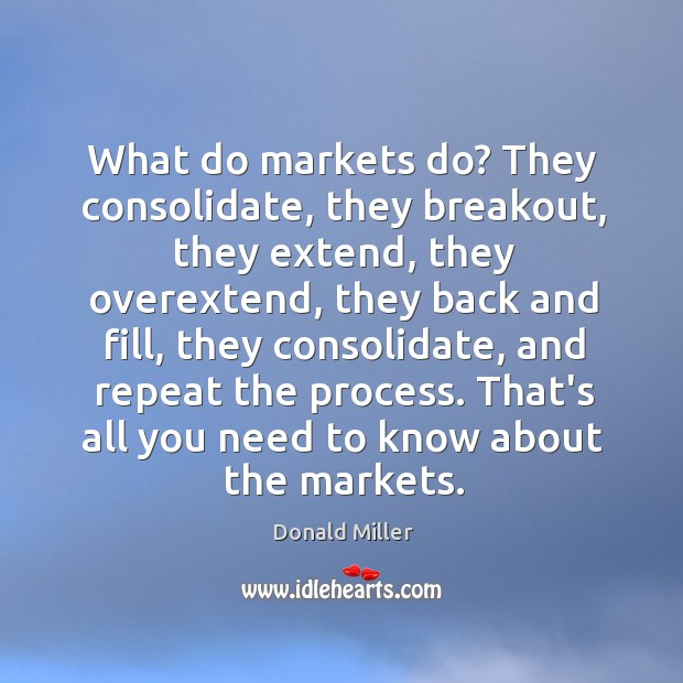 What do markets do? They consolidate, they breakout, they extend, they overextend, Image