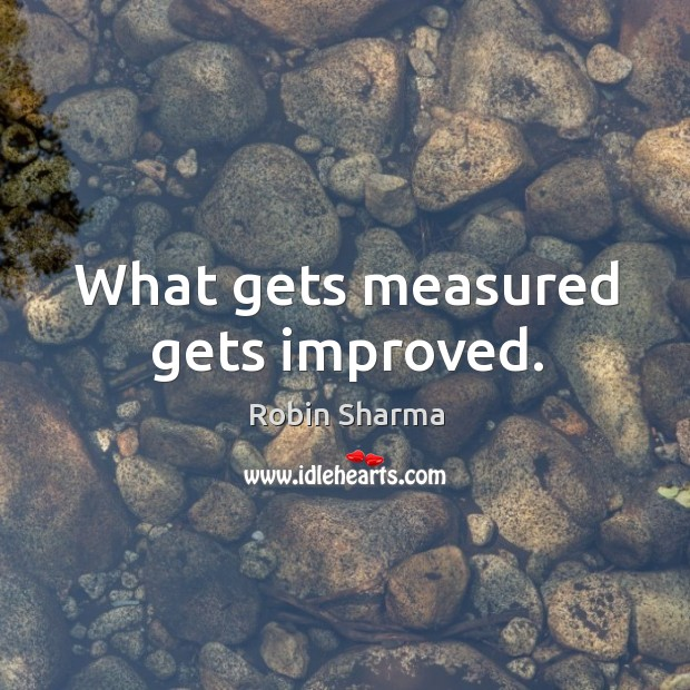 Image, What gets measured gets improved.