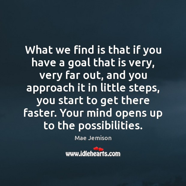 Image, What we find is that if you have a goal that is