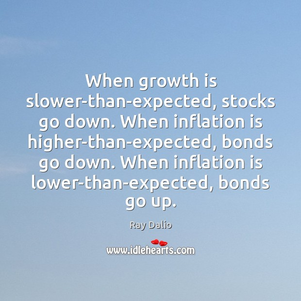 When growth is slower-than-expected, stocks go down. When inflation is higher-than-expected, bonds Ray Dalio Picture Quote