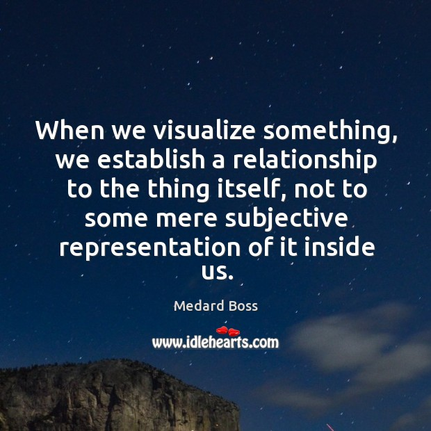 When we visualize something, we establish a relationship to the thing itself, Image