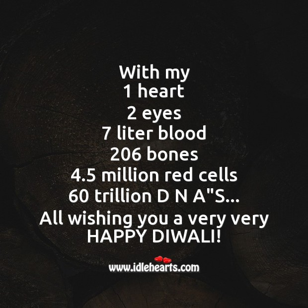 Wishing you a very very HAPPY DIWALI! Diwali Messages Image